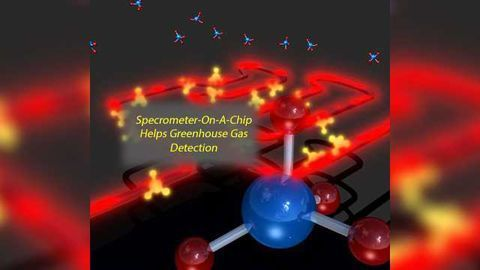 Tiny Chip-Based Methane Spectrometer Could Help Reduce Greenhouse Gas Emissions