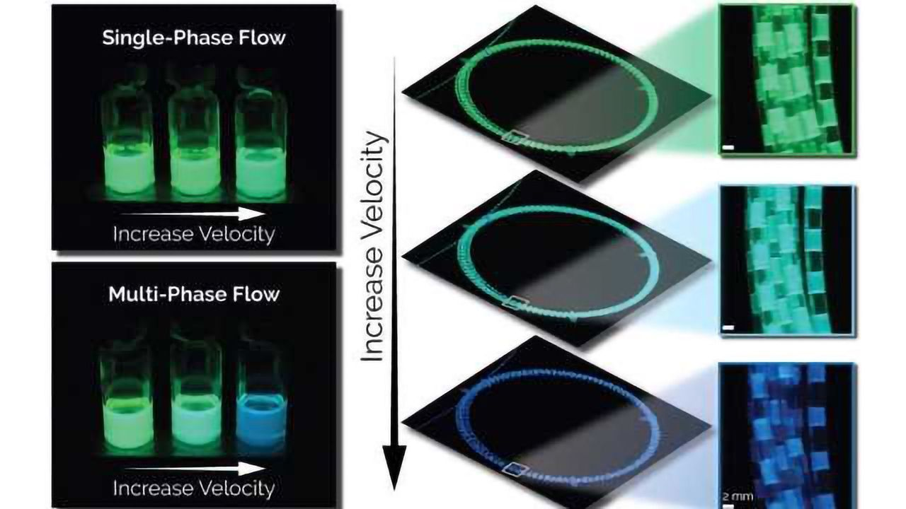Tech Increases Microfluidic Research Data Output 100-fold
