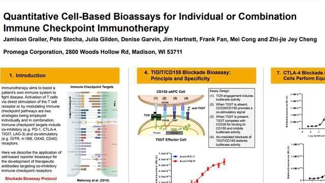 Quantitative Cell-Based Bioassays for Individual or Combination Immune Checkpoint Immunotherapy