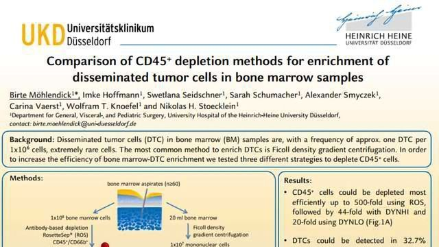 Comparison of CD45+ Depletion Methods for Enrichment of Disseminated Tumor Cells in Bone Marrow Samples