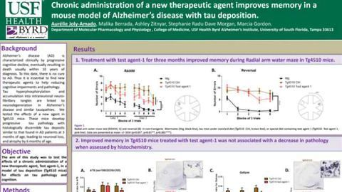Chronic administration of a new therapeutic agent improves memory in a mouse model of Alzheimer's disease with tau deposition.