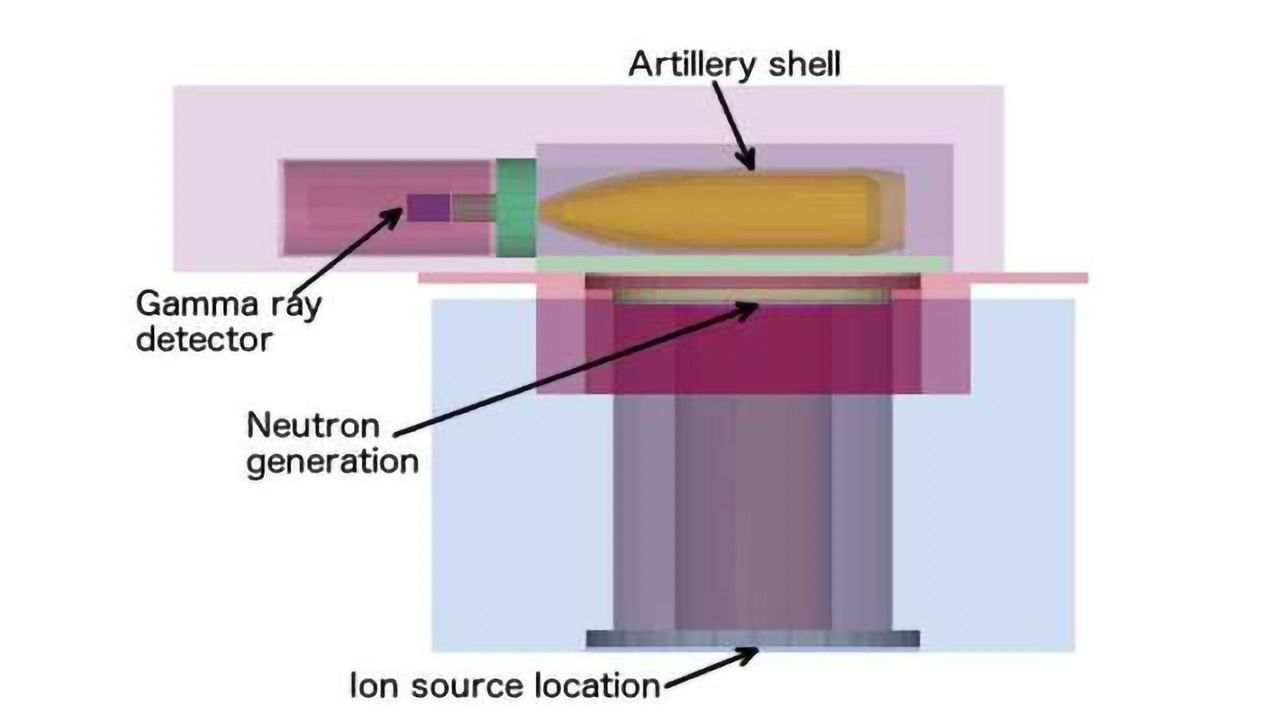 Scientists Designed an Instrument to Identify Unexploded Artillery Shells