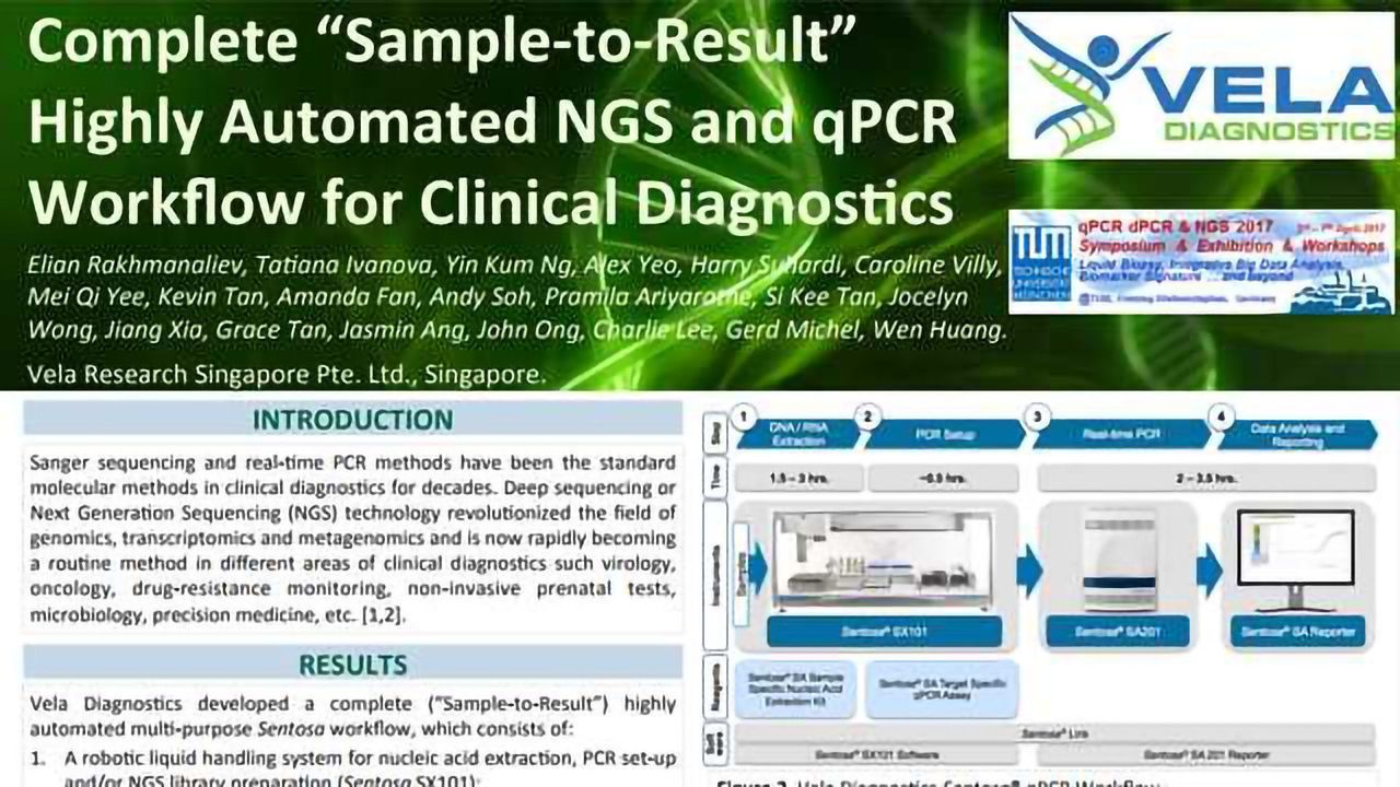 """Complete """"Sample-to-Result"""" Highly Automated NGS and qPCR Workflow for Clinical Diagnostics"""