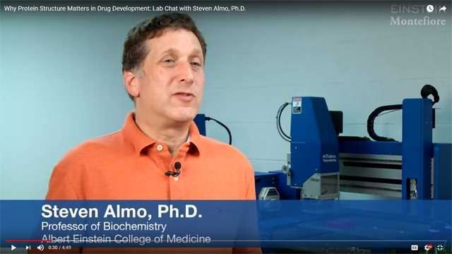 Why Protein Structure Matters in Drug Development Video