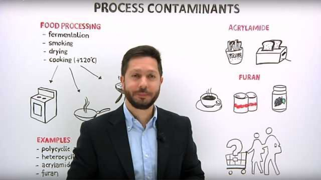 Food Processing Contaminants Video | Technology Networks