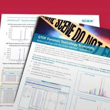 Screen for 664 Forensic Drugs in Under 10 Minutes