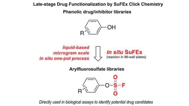 'Click Chemistry' Reactions Could Boost Cancer-Fighting Drug Potency