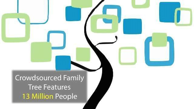 13 Million People Feature on Biggest Family Tree Ever