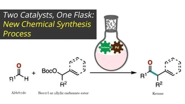 New Chemical Synthesis Process: Synergy of Two Catalysts in One Flask