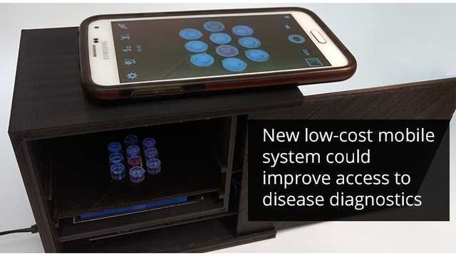 Mobile ELISA Enables Rapid Point-of-Care Diagnosis