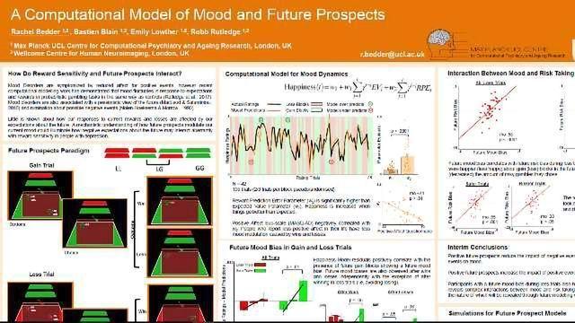 A Computational Model of Mood and Future Prospects
