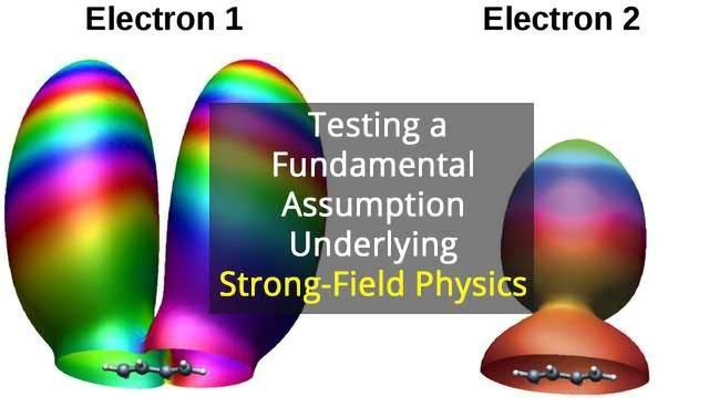 Laser-Driven Electron Re-collision Remembers Molecular Orbital Structure