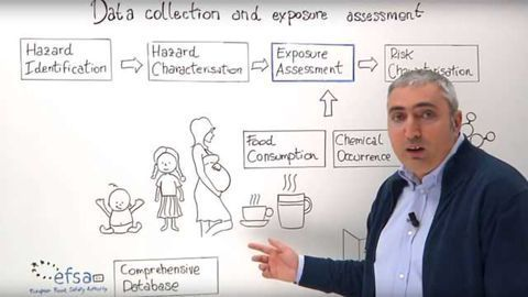 Data Collection and Exposure Assessment