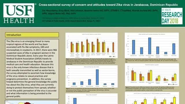 Cross-sectional survey of concern and attitudes toward Zika virus in Jarabacoa, Dominican Republic