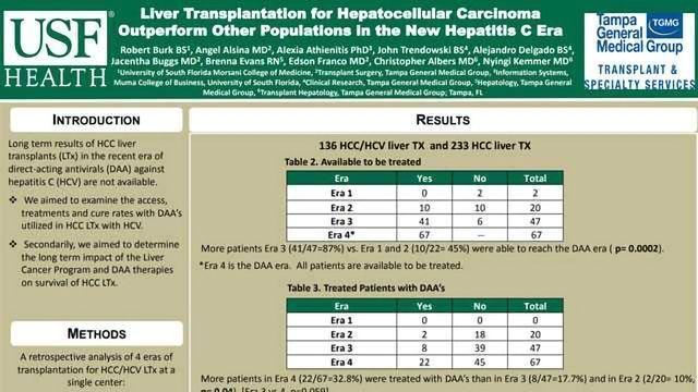 Liver Transplantation for Hepatocellular Carcinoma Outperform Other Populations in the New Hepatitis C Era