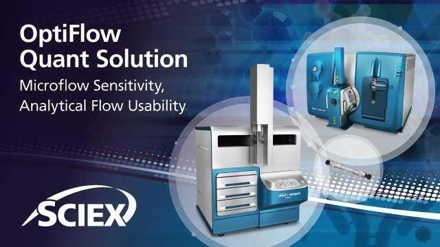 OptiFlow Quant Solution: Microflow Sensitivity, Analytical Flow Usability