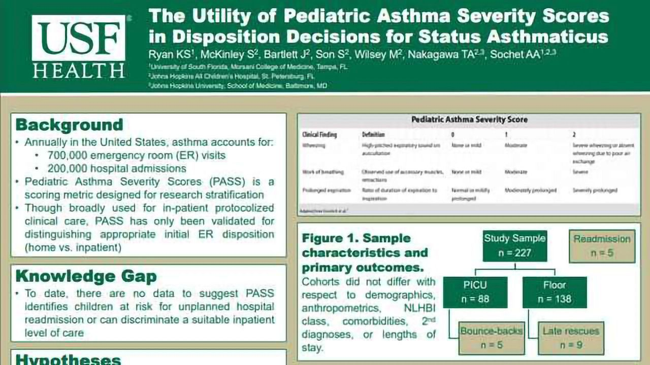 The Utility of Pediatric Asthma Severity Scores in Disposition Decisions for Status Asthmaticus