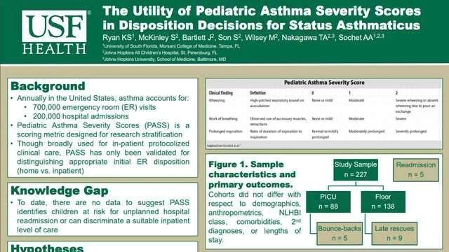 儿童哮喘严重程度评分在哮喘状态处置决策中的应用