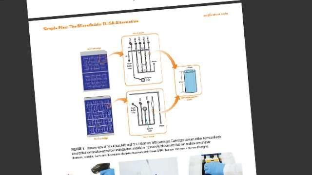 Simple Plex: The Hands-Free, Low-Volume, Microfluidic ELISA Alternative [Application Note]