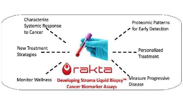 Biotech Support Group LLC Files Patent Application for Stroma Liquid Biopsy™