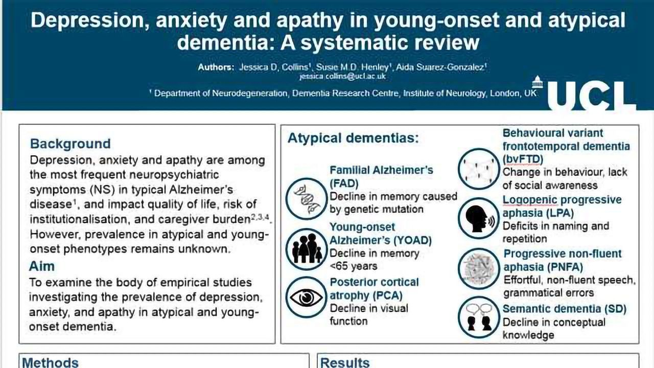 Depression, Anxiety and Apathy in Young-Onset and Atypical Dementia: A systematic review