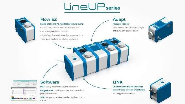 NEW LineUP™ series – Microfluidic Pressure Pump Solution