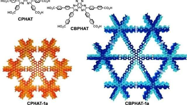 Porous Materials Shed Light on Environmental Purification