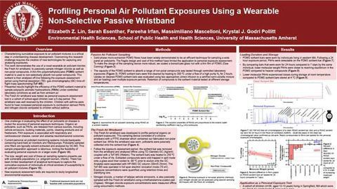 Profiling Personal Air Pollutant Exposures Using a Wearable Non-Selective Passive Wristband