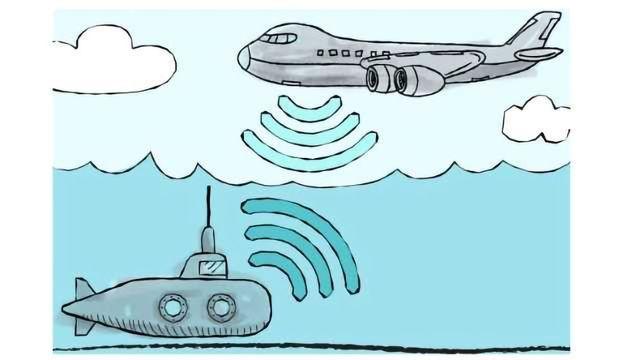 Data Technique Allows Sub to Plane Communication