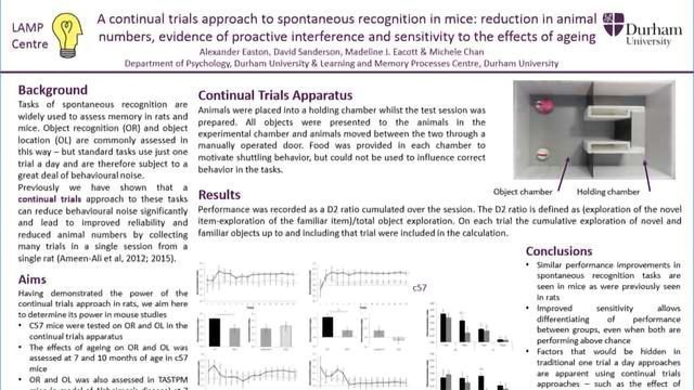 A Continual Trials Approach to Spontaneous Object Recognition in Mice
