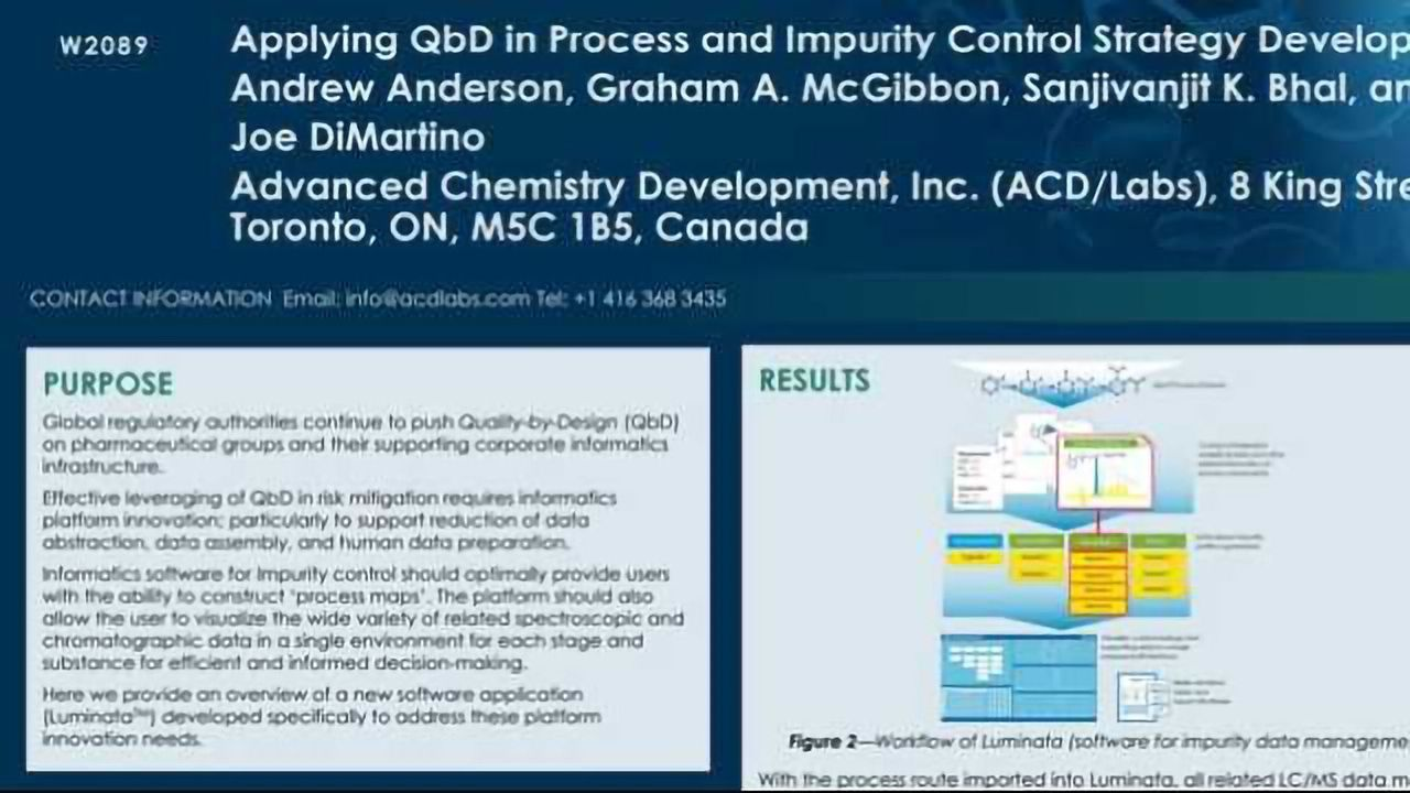 Applying QbD in Process and Impurity Control Strategy Development