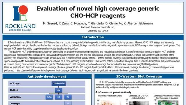 Improve Detection of Host Cell Protein Impurities