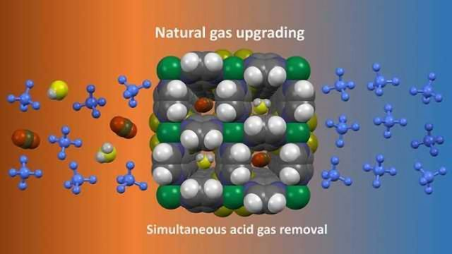 Cleaning Natural Gas with Crystals