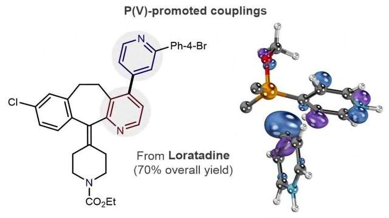 Arming Drug Hunters: Chemists design new reaction for drug discovery