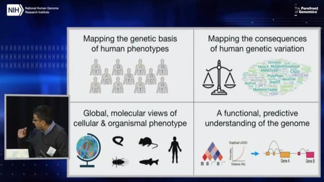 What Will the Field of Genomics Look Like in 5–10 Years? How Will It Get There?