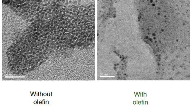 Olefin Makes Chemistry Greener