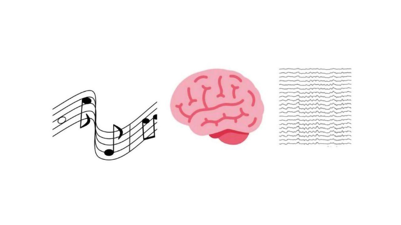 Music Synchronizes Listeners' Brainwaves