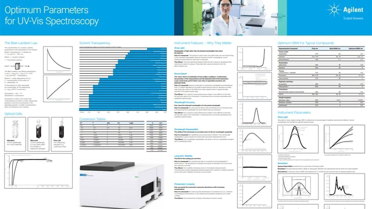 Choosing the Right Parameters for Your UV-Vis Measurement