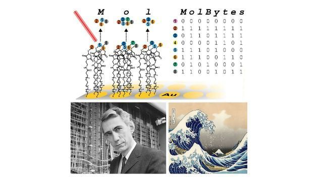 Molecular Memory: Small Molecules Could Be the Future of Data Storage