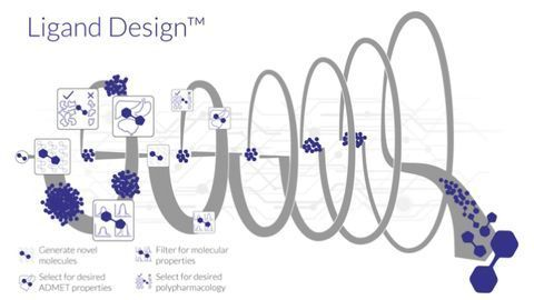 Cyclica Launches Ligand DesignTM, a Powerful Multi-Targeted Drug Design Technology at Collision Conference Toronto