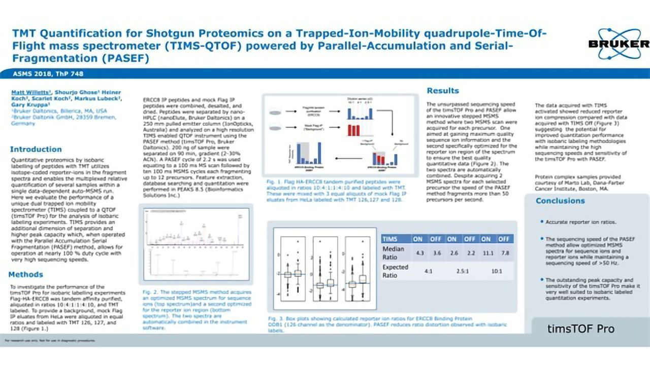TMT Quantification for Shotgun Proteomics: TIMS-QTOF Powered by PASEF