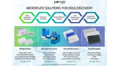 Microplate Solutions for Drug Discovery