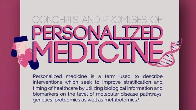 Concepts and Promises of Personalized Medicine