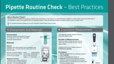 Routine Pipette Calibration – Best Practices