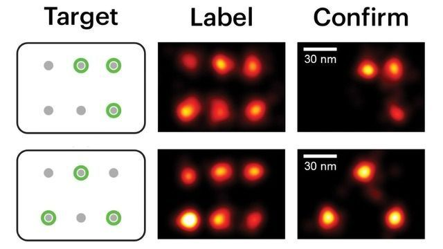 Painting Molecular Pictures at Super-resolution