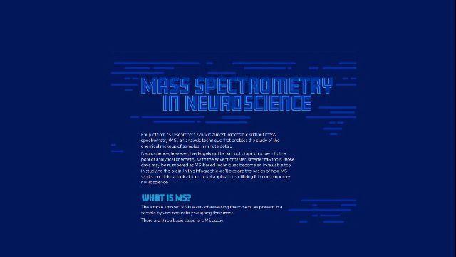 Mass Spectrometry in Neuroscience