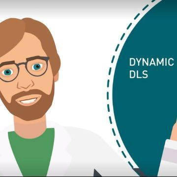 Introduction to Dynamic Light Scattering Analysis
