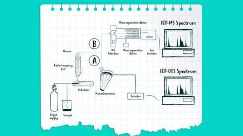 ICP-OES vs ICP-MS