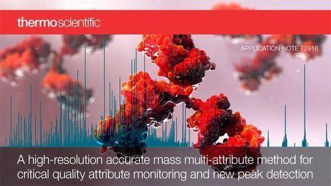 Multi-Attribute Method for CQA Monitoring