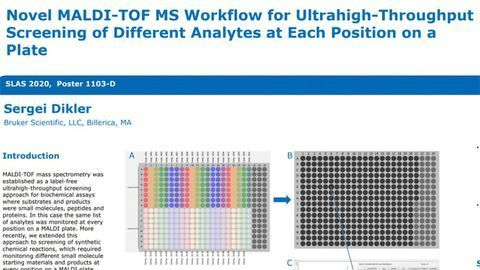 Novel MALDI-TOF MS Workflow for Ultrahigh-Throughput Screening of Different Analytes